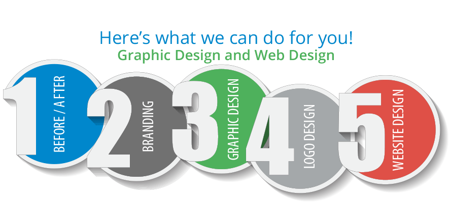 Contact Margolis-West Graphics | 661 255-6648